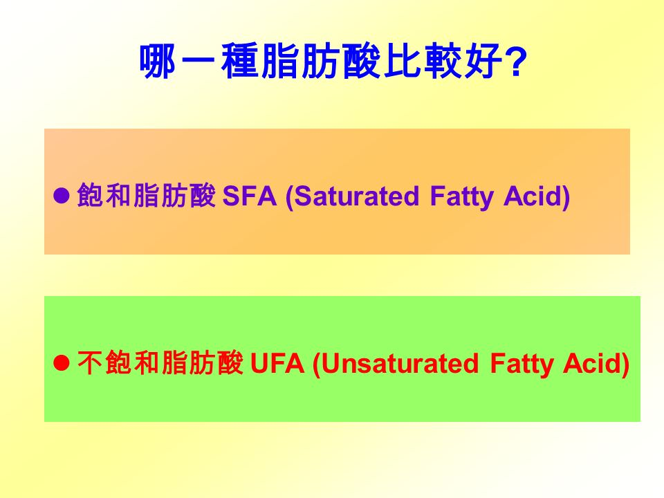 哪一種脂肪酸比較好 飽和脂肪酸 SFA (Saturated Fatty Acid) 不飽和脂肪酸 UFA (Unsaturated Fatty Acid)