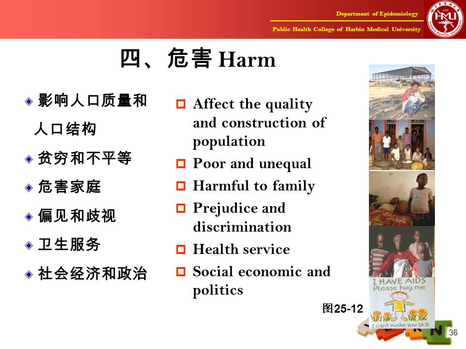 Department of Epidemiology Public Health College of Harbin Medical University 36 四、危害 Harm 影响人口质量和 人口结构 贫穷和不平等 危害家庭 偏见和歧视 卫生服务 社会经济和政治  Affect the quality and construction of population  Poor and unequal  Harmful to family  Prejudice and discrimination  Health service  Social economic and politics 图 25-12