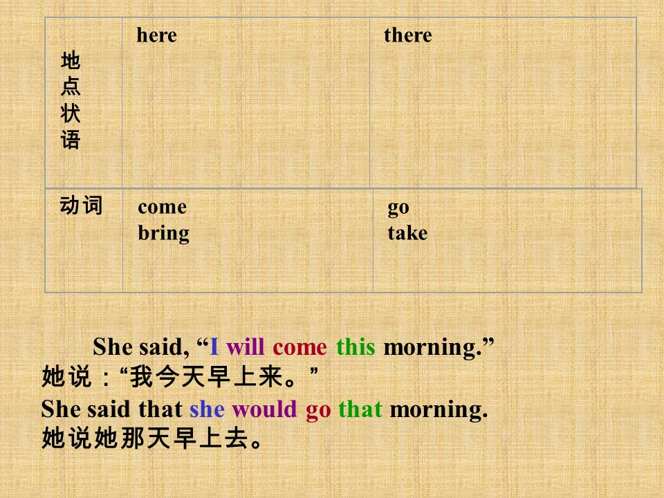 地点状语 地点状语 herethere 动词 come bring go take She said, I will come this morning. 她说: 我今天早上来。 She said that she would go that morning.