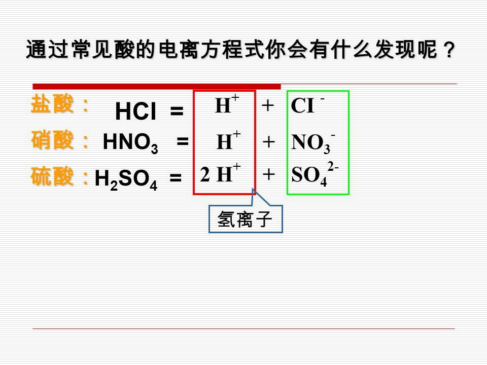 2 、写出下列物质的电离方式: H 2 CO 3 = Ca ( OH ) 2 = Na 2 CO 3 = CuSO 4 = BaCl 2 = NaHSO 4 = Na + + H + + SO 4 2 - Ba Cl - Cu 2+ + SO 4 2 - 2Na + +CO 3 2 - Ca OH - 2H + +CO 3 2 -