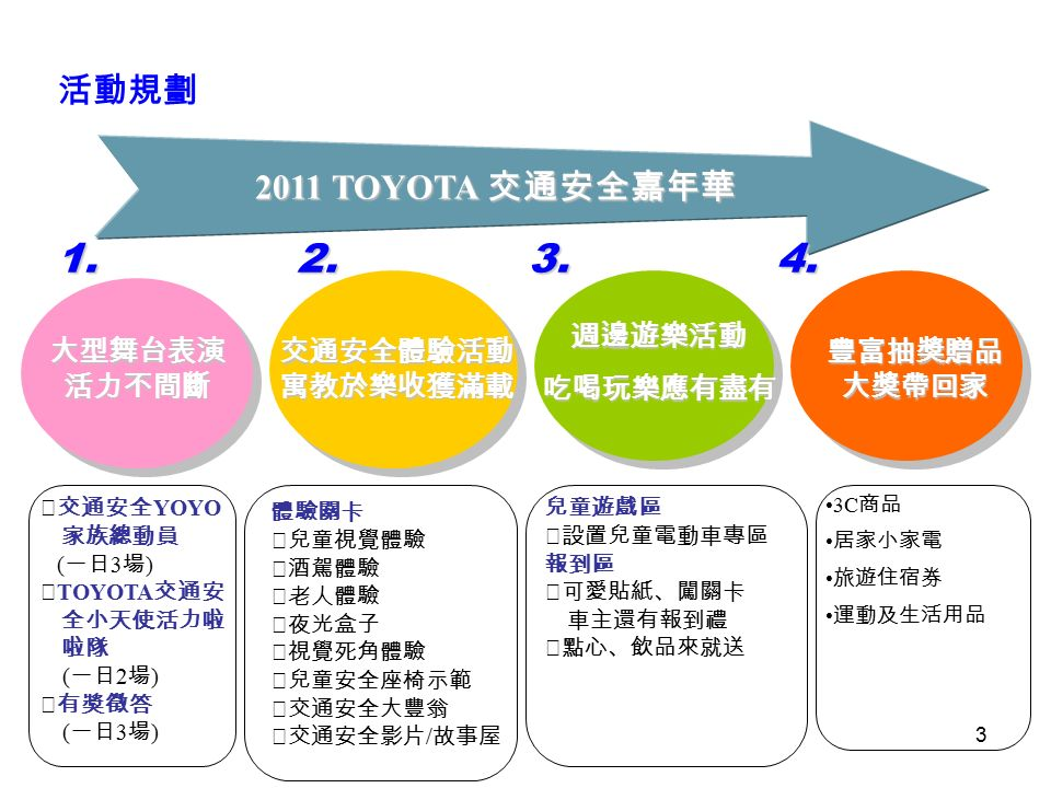 TOYOTA 交通安全嘉年華