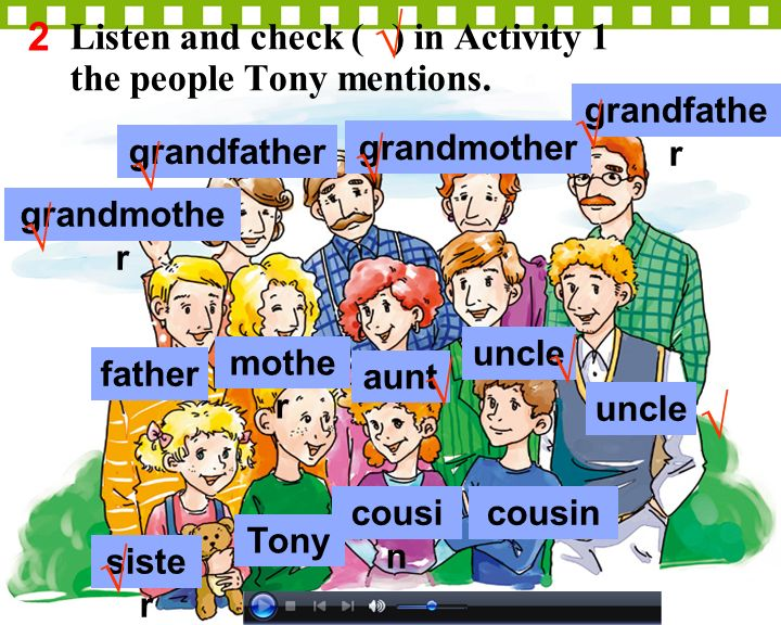 grandmothe r grandfather grandmother grandfathe r uncle aunt mothe r father uncle siste r Tony cousi n Listen and check ( ) in Activity 1 the people Tony mentions.