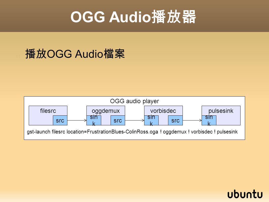 Introducing GStreamer The media framework on GNU/Linux